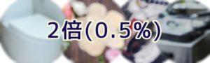 クリネスト0.5%