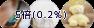 クリネスト0.2%